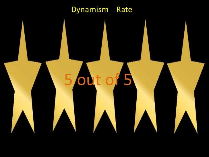Dynamism Rate5 out of 5