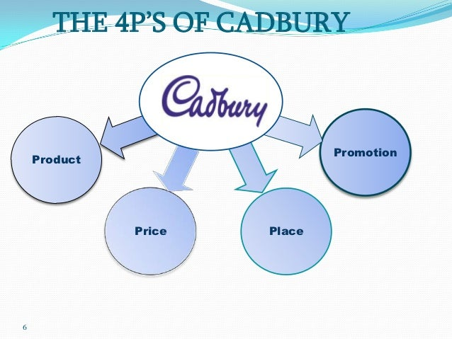 cadbury 4ps Title of the project an analysis of the marketing strategies of cadbury india.