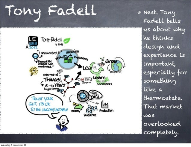 Leweb Paris 2012; a visual overview in iPad sketchnotes Slide 2