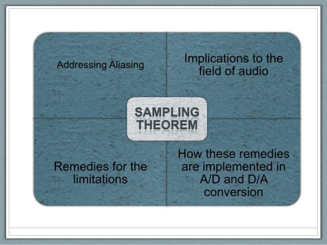 What is the Sampling    Theorem?      State the theorem.