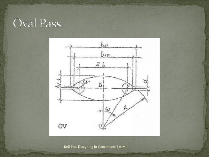Roll Pass Designing in Continuous Bar Mill
