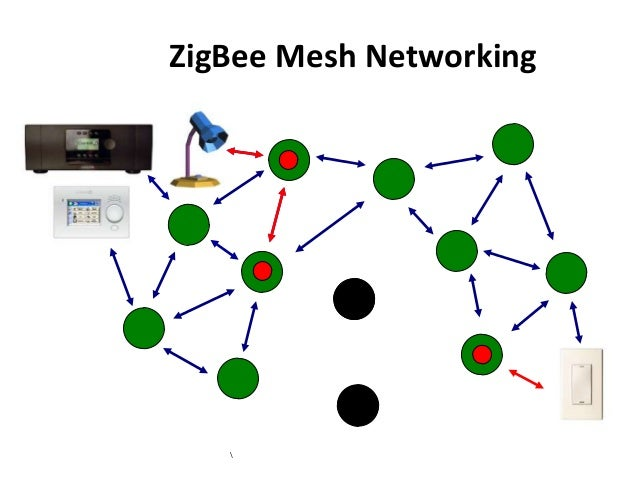 zigbee technology Information on zigbee technology, find out what is zigbee technology, features of zigbee technology, applications of zigbee wireless technology.