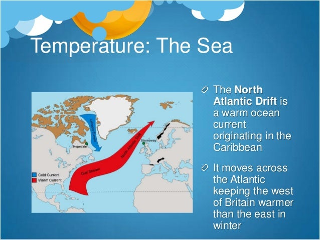 weather and climate ppt for students