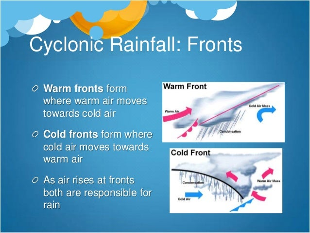 Fair Weather Fair weather is produced by high pressure High pressure forms anticyclones Air sinks and prevents the formati...