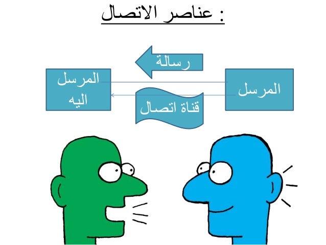 تعريف الاتصال وعناصره واشكاله واهميته في العملية التعليمية والتربوية آفاق علمية وتربوية
