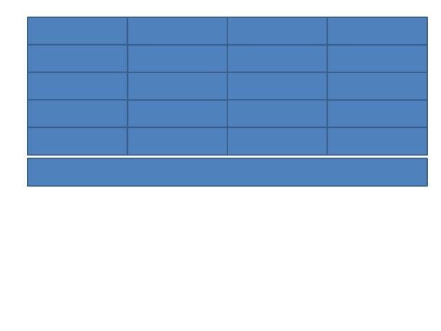 Опасност Пруге Камион Рам Обавештеое Путеви Впз Педале Обавезе Аерпдрпм Трајект Ручице Дппунске табеле Луке Авипн Седиште