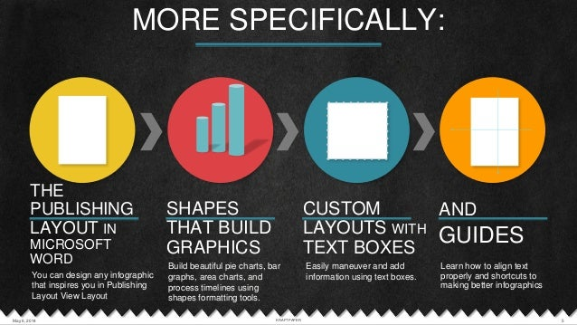 Non-Designer's Video Crash Course on Making Infographics in Microsoft…