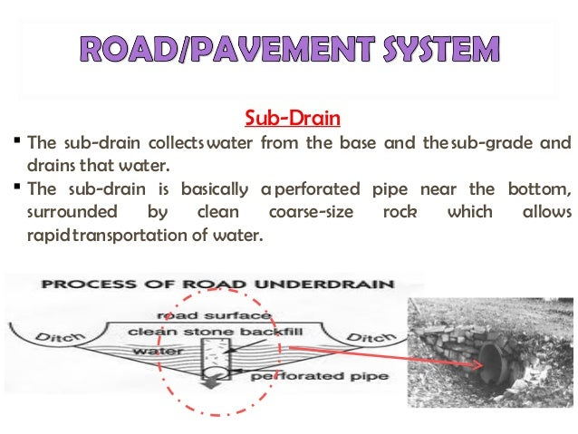 Roadspavement types of road by engr saad ullah wec qsm 602 11 sciox Choice Image