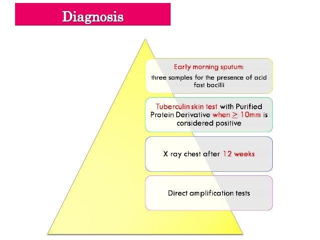 Presentation2 pregnancy and tuberculosis