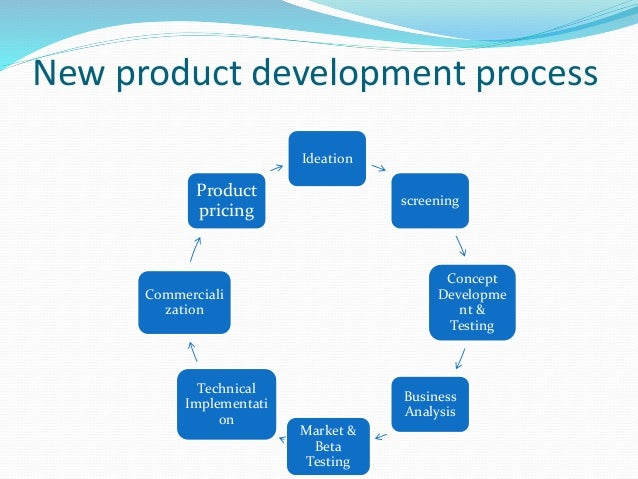 New product and its development process for New product design and development