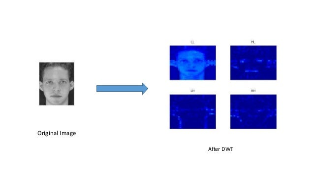 Face Recognition on MATLAB