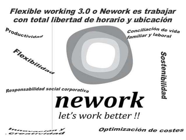DNV GL ©3 Flexible working 3.0 o Nework es trabajar con total libertad de horario y ubicación
