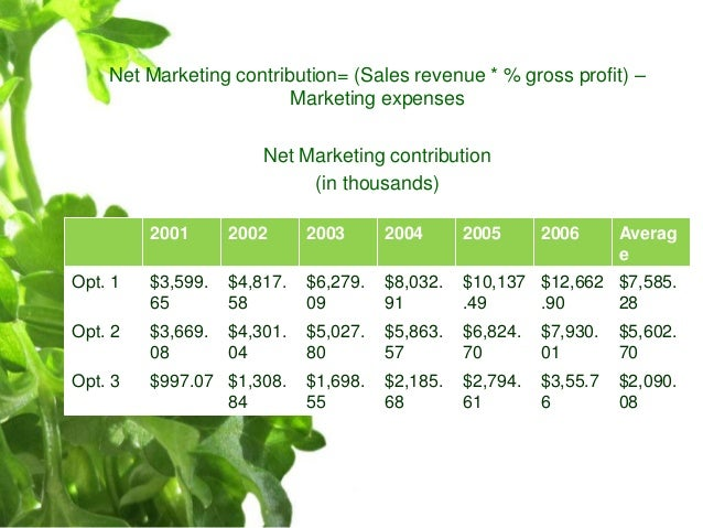 natureview casestudy Natureview farm background & problem definition natureview farm is a small yogurt manufacturer with annual revenues of $13 million it produces three different size.
