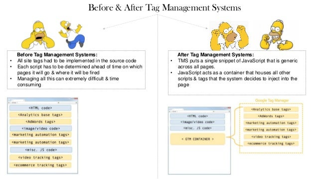 1c278d2481b ... malfunctions tag deployment  9. Before   After Tag Management Systems  ...