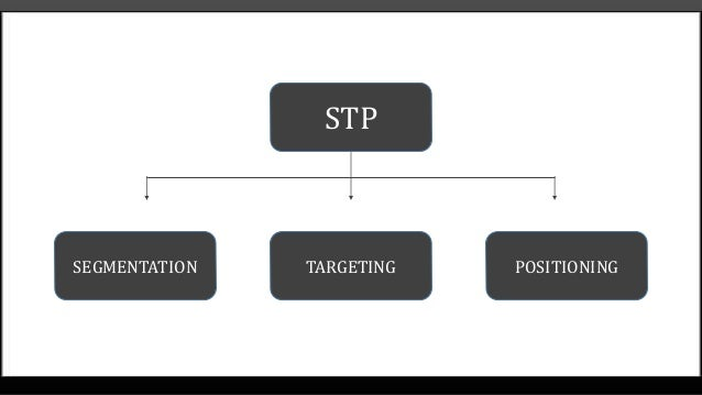 zara stp Stp in chemistry is the abbreviation for standard temperature and pressure stp most commonly is used when performing calculations.