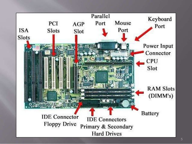 Basic Parts Of A Motherboard: THE COMPUTER MOTHERBOARD AND ITS COMPONENTS