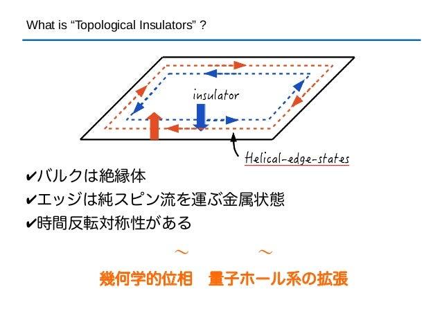 Basis of Topological insulator...