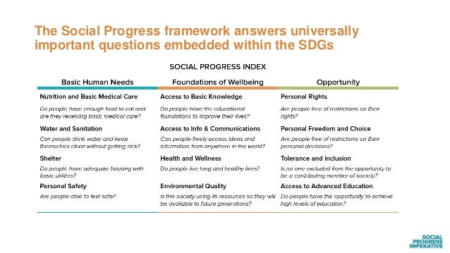 The Social Progress framework answers universally important questions embedded within the SDGs