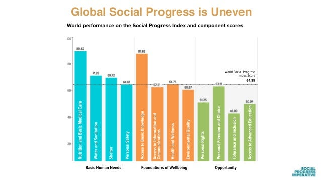 According to a 2015 Deloitte report, the world will come nowhere near achieving the SDGs through economic growth alone