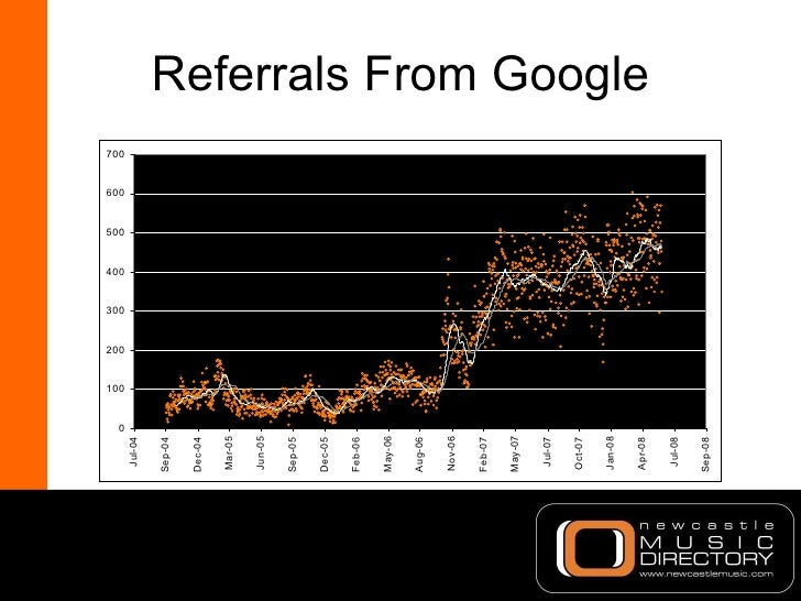 Referrals From Google
