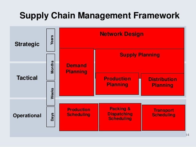 target corporation s supply chain management The focus was on these issues: how supply chains have changed over the years   all the players – from governments and corporations, to the brands and   according to target's most recent corporate responsibility report,.