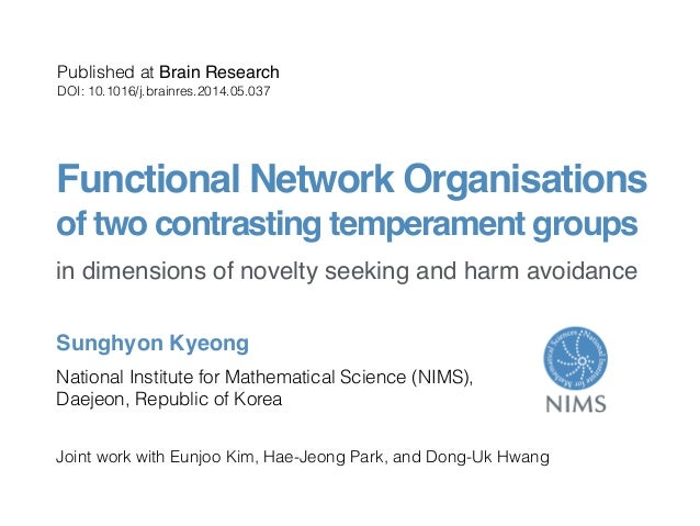 Functional Network Organisations of two contrasting temperament groups in dimensions of novelty seeking and harm avoidance...