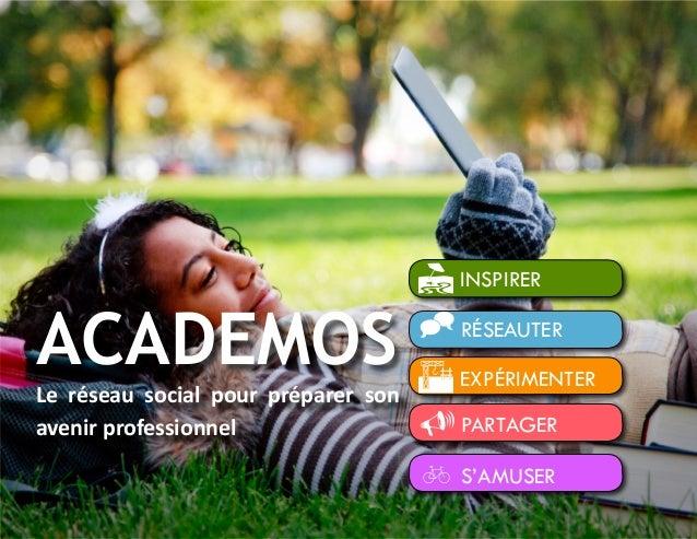 Le réseau social pour préparer son avenir professionnel A Expérimenter U Partager b S'AMUSER I inspirer ^ Réseauter ACADEM...