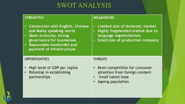 SWOT Analysis of Singapore Airlines