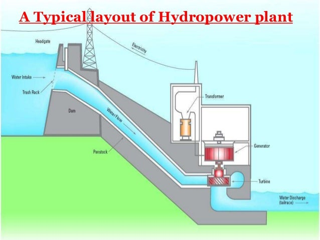 hydro power station rh slideshare net layout of hydro power plant neat diagram Nuclear Power Plant Diagram