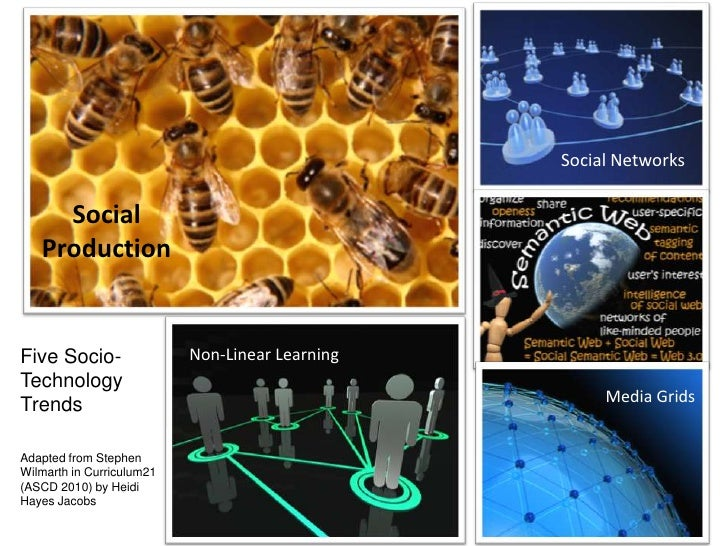 Social Networks<br />Social<br />Production<br />Non-Linear Learning<br />Five Socio-Technology Trends <br />Adapted from ...
