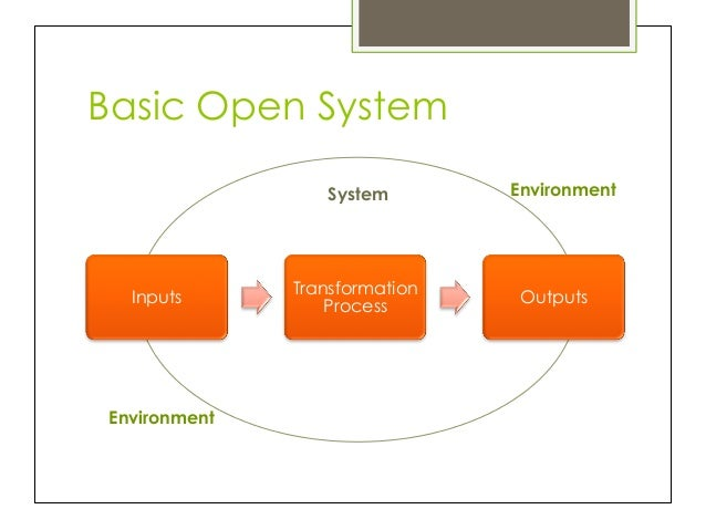 slp case open systems theory Strutted systems because of the  slip surface for the case of the passive earth pressure is that for which the wall has to  theory of earth pressure and.