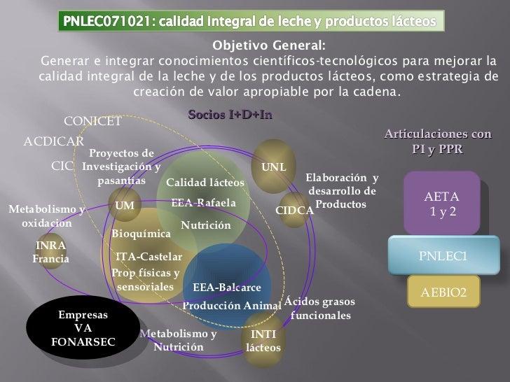 Objetivo General:     Generar e integrar conocimientos científicos-tecnológicos para mejorar la     calidad integral de la...