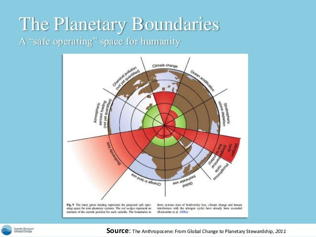 "The Planetary BoundariesA ""safe operating"" space for humanity                    Source: The Anthropocene: From Global Cha..."