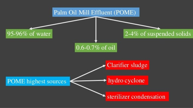 Sustainable Approach Of Recycling Palm Oil Mill Effluent Using Integrated Biofilm Membrane Filtration System For Internal Plant Usage (2nd Presentation) Slide 3