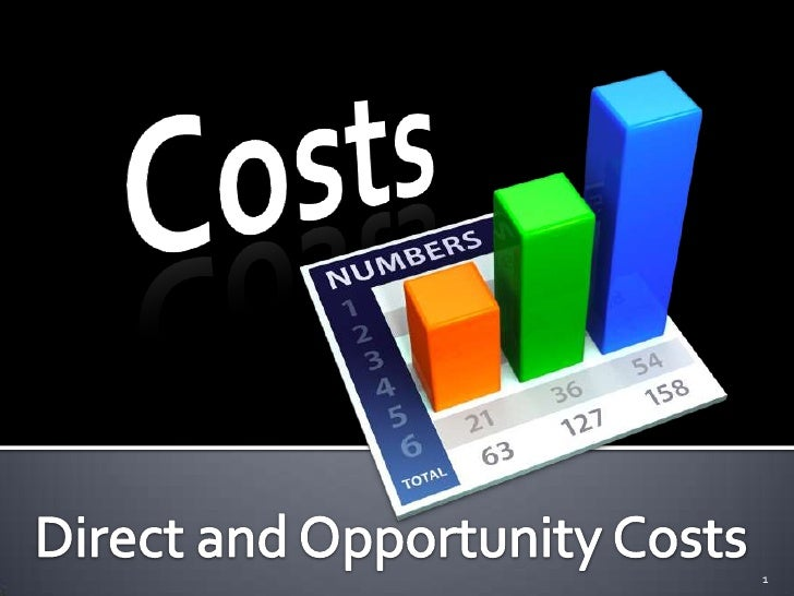 Costs<br />Direct and Opportunity Costs<br />1<br />