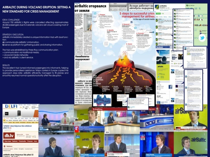 Issues & Crisis Management / airBaltic during volcano eruption: setting a new standard for crisis management / Hill and Kn...