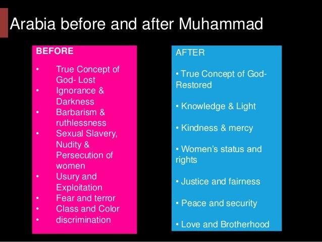 Life of Holy Prophet (pbuh)