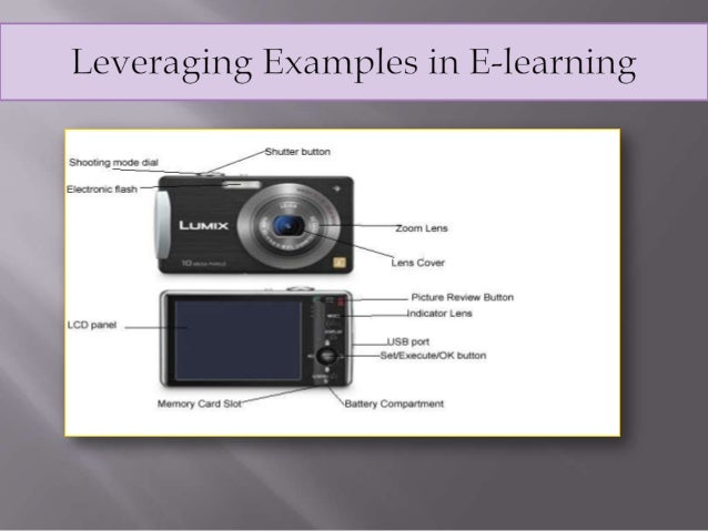 Leveraging Examples in E-learning   A worked example is a step-  by-step demonstration of how  to solve a problem or  acco...