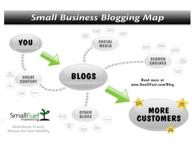 Plateformes de Blogs