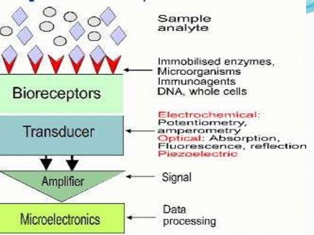 Pharmacogenetics:
