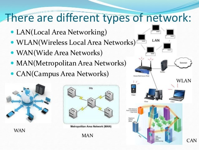 Networking Projects
