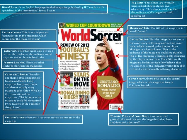 magazine article about the fifa world Fifa 18 world cup video game: how to download summer expansion & release date ronan murphy the fifa world cup 2018 download is set to be released in the spring.