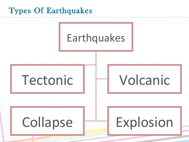 Earthquakes - It's Causes And Effects