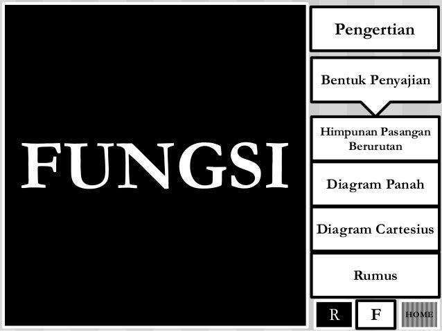 Relasi dan fungsi pengertian ccuart Image collections
