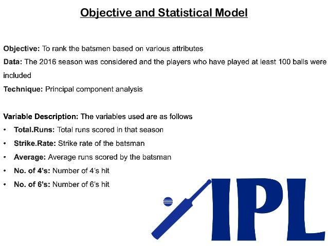 IPL Anaytics