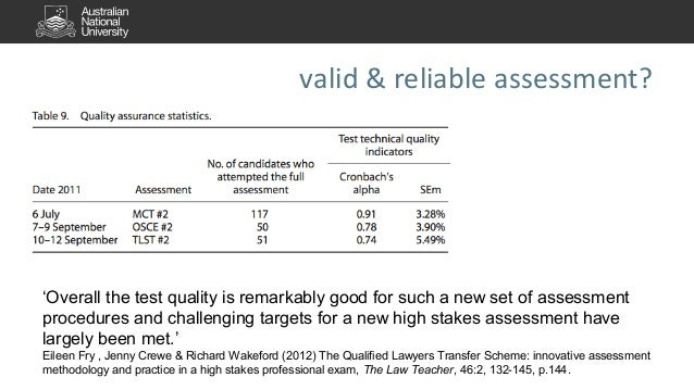 valid & reliable assessment?  'Overall the test quality is remarkably good for such a new set of assessment  procedures an...