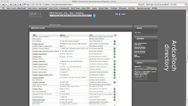 Ardcalloch  directory