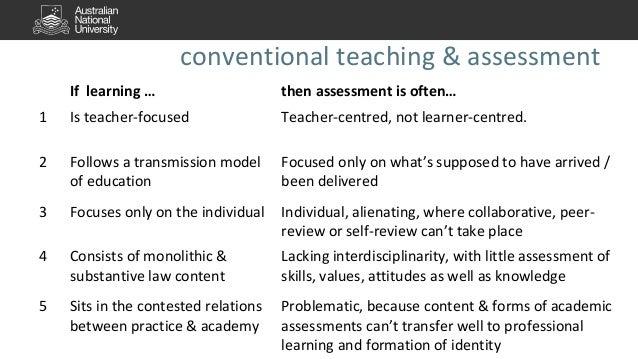 conventional teaching & assessment  If learning … then assessment is often…  1 Is teacher-focused Teacher-centred, not lea...