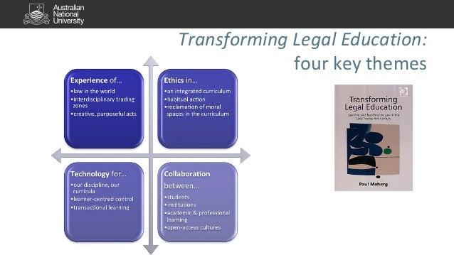 Transforming Legal Education:  four key themes