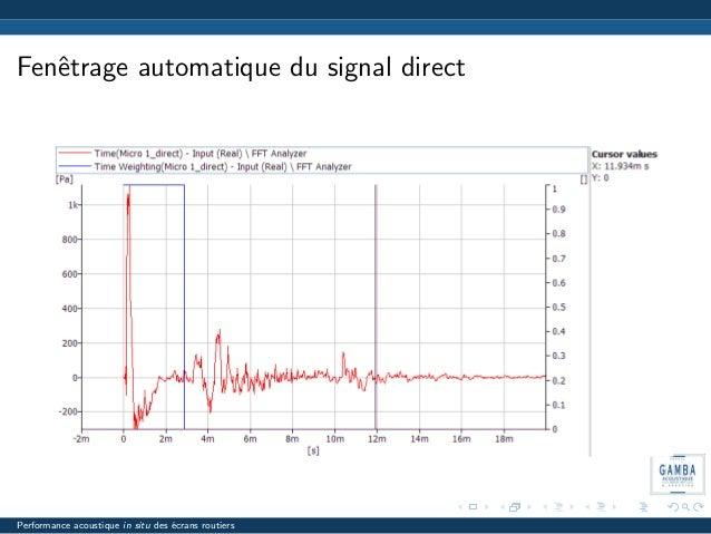 Fenˆetrage automatique du signal direct Performance acoustique in situ des ´ecrans routiers